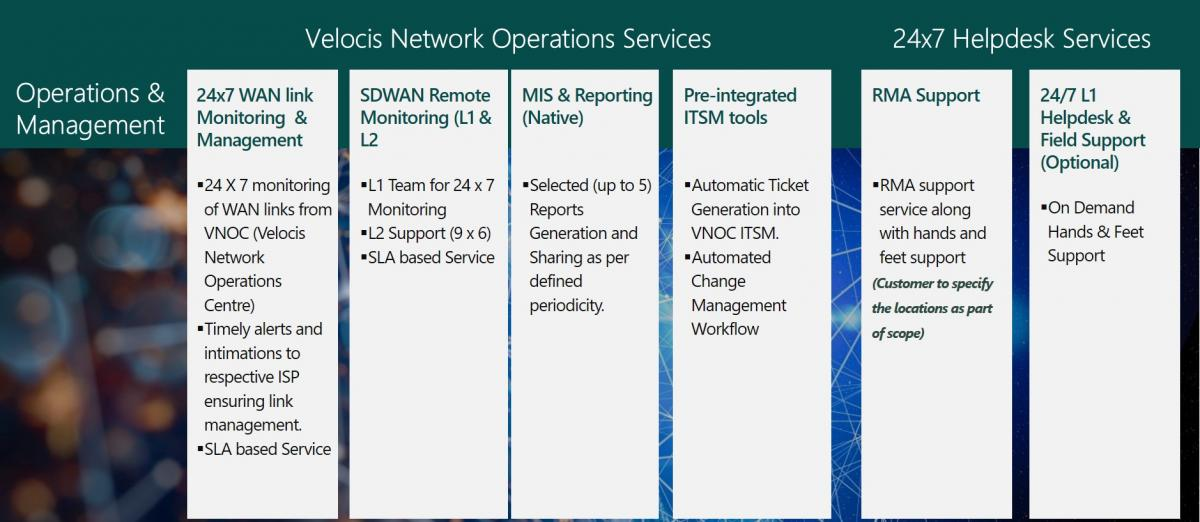 Velocis-SD_WAN_Managed-Services_0.jpg