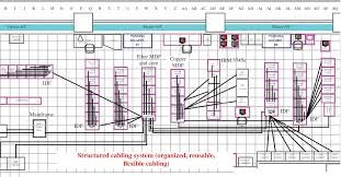 Data-Center-Structured-Cabling.jpg