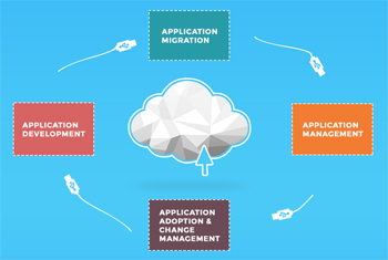 cloud-application-migration.jpg